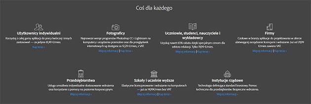 Adobe różne plany
