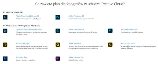 Adobe Foto Plan