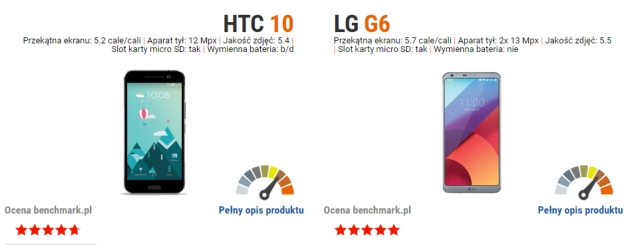 HTC 10 vs LG G6