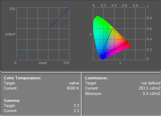 iiyama ProLite XUB2792QSU jasność maks kontrast 80