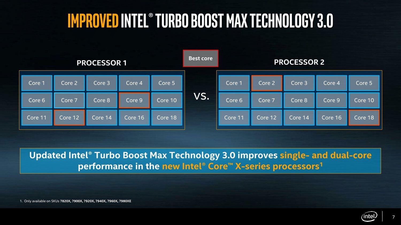 Intel Skylake-X - Turbo Boost Max 3.0