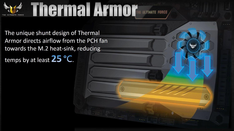 ASUS TUF X299 Mark 1 - Thermal Armor