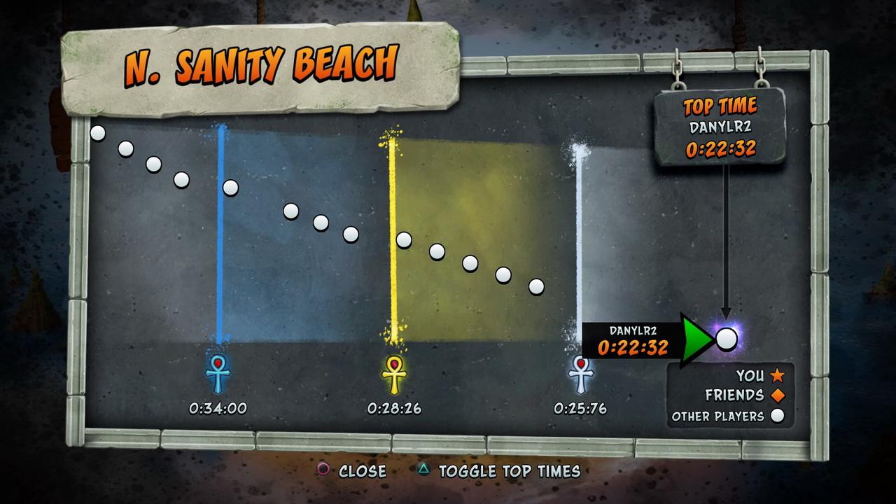 Crash Bandicoot N.Sane Trilogy - wyzwanie czasowe