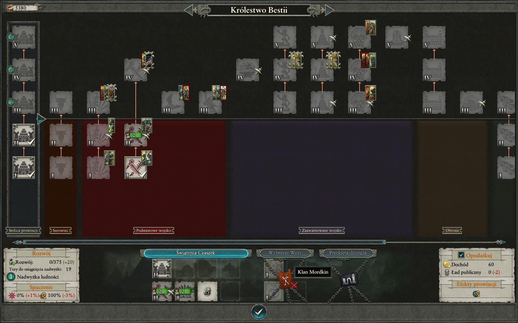 Total War: Warhammer II - drzewko Królestwo Bestii