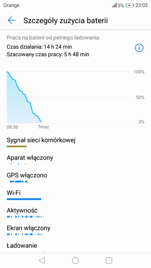 Huawei P9 Lite Mini bateria