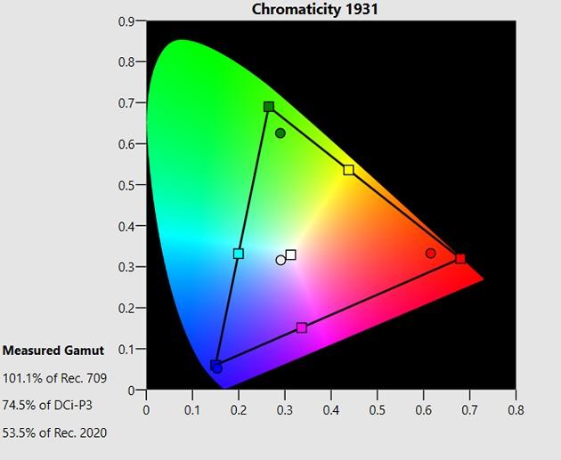 Samsung 55MU8002 - szeroka paleta barw