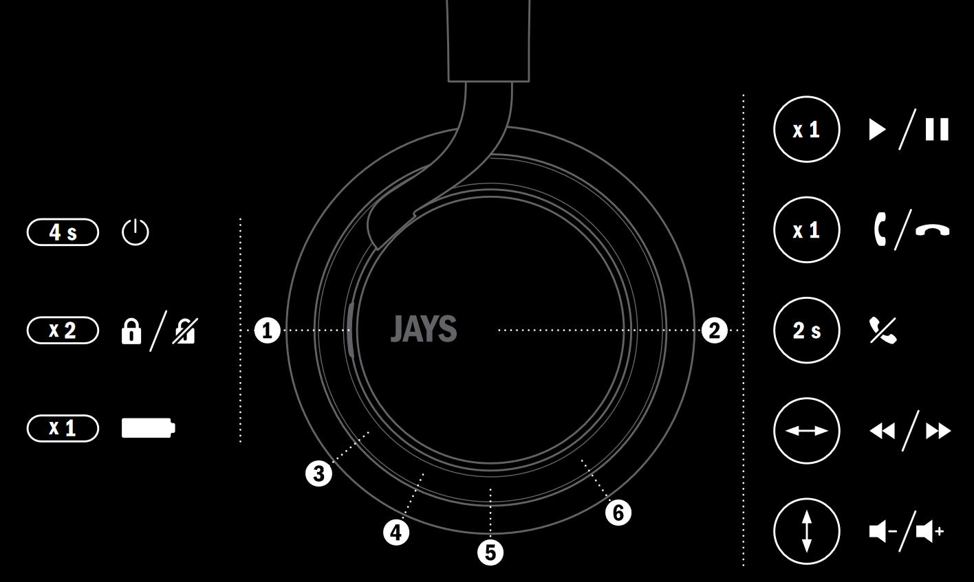 u-Jays Wireless - sterowanie dotykowe