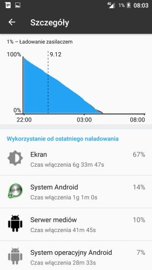 TP-Link Neffos Y5 bateria test
