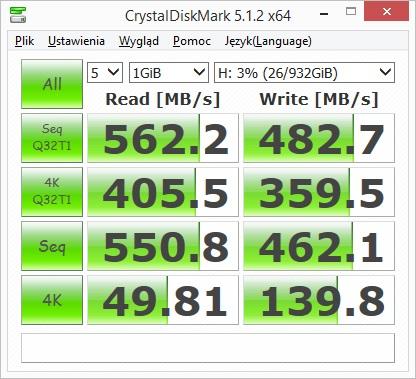 Crucial MX500 1TB - CrystalDiskMark