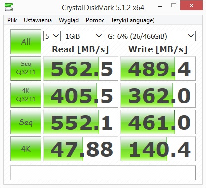 Crucial MX500 500GB - CrystalDiskMark