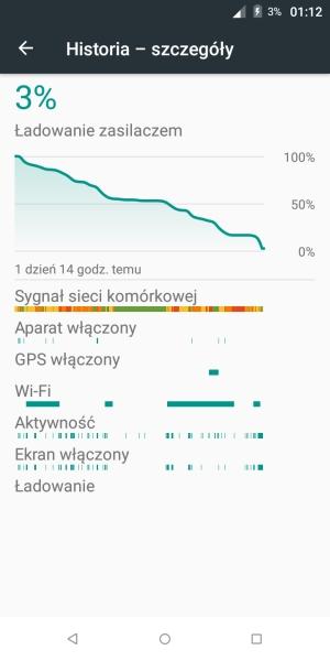 Wiko View bateria