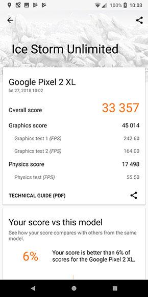 Pixel 2 XL - 3DMark