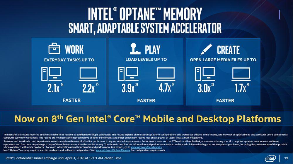 Intel Core+ - wzrost wydajności
