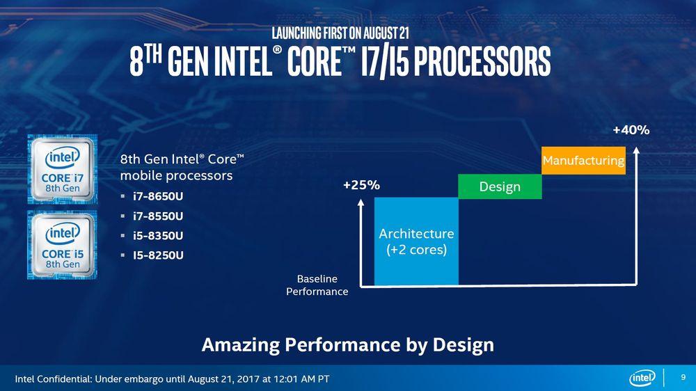 Intel Core 8. gen - Kaby Lake-R