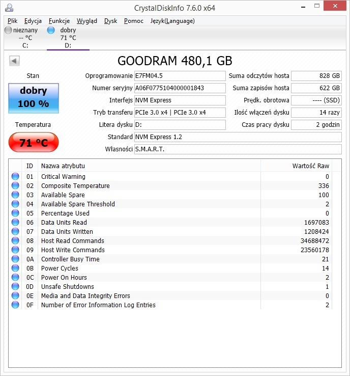 GOODRAM IRDM Ultimate 480 GB - temperatury z radiatorem