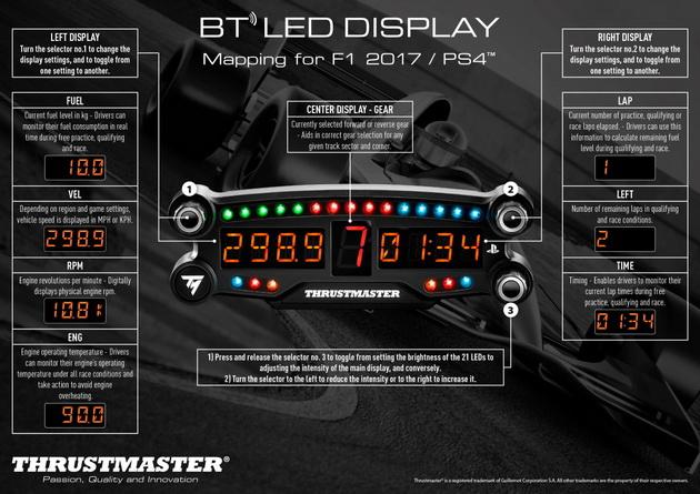 Thrustmaster BT LED Display - mapowanie informacji w grze F1 2017