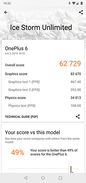 OnePlus 6 - 3DMark Ice Storm Unlimited