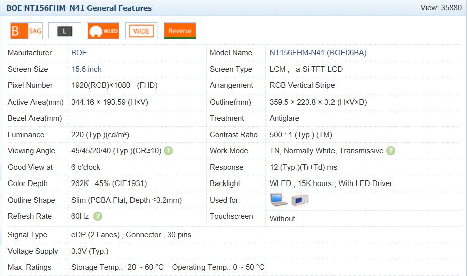 Test matrycyNT156FHM-N41 (BOE06BA)