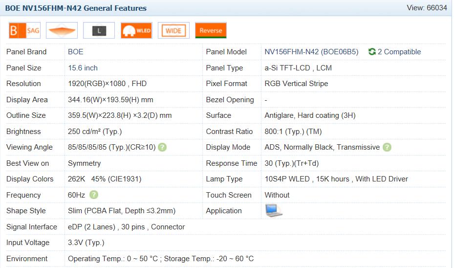Test matrycyLenovo Ideapad 520-15IKB (81BF00K2PB)