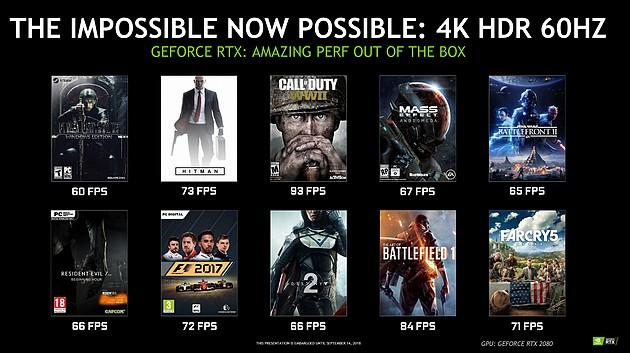 Wydajność NVIDIA GeForce RTX 2080 w 4K