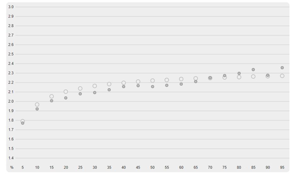 gamma profil AUO B173HAN01.4