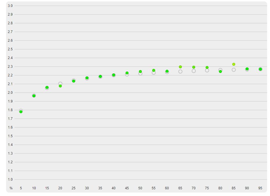 gamma profil AUO B173HAN-Y147T