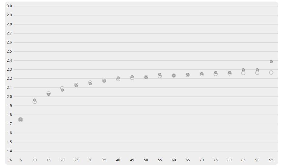 gamma profil N173HGE-E11 (CMN1735)