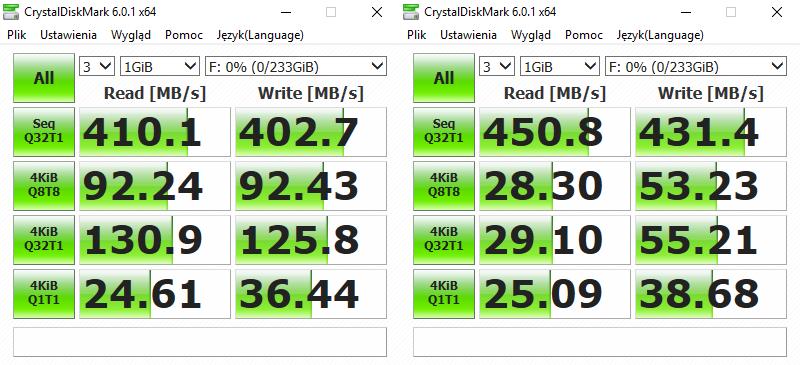 SanDisk Extreme Portable SSD - wyniki CDM