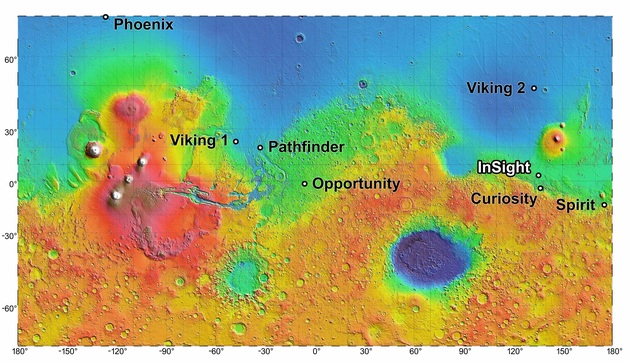 Dotychczasowe miejsca lądowania na Marsie