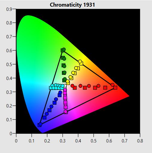 Samsung 65NU7172 - kolory