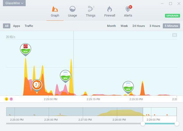 GlassWire Free Firewall monitorowanie sieci