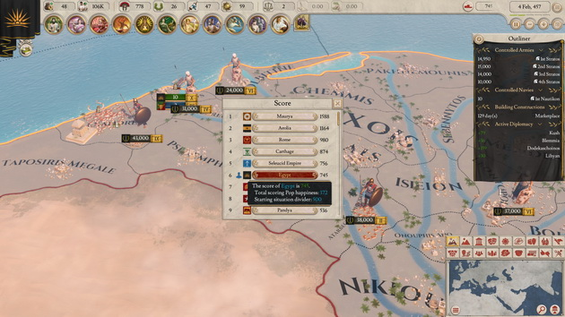 Imperator: Rome - wynik punktowy