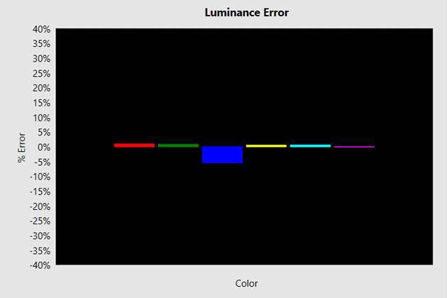 LG 55SM9010 - LPLED wyłączony