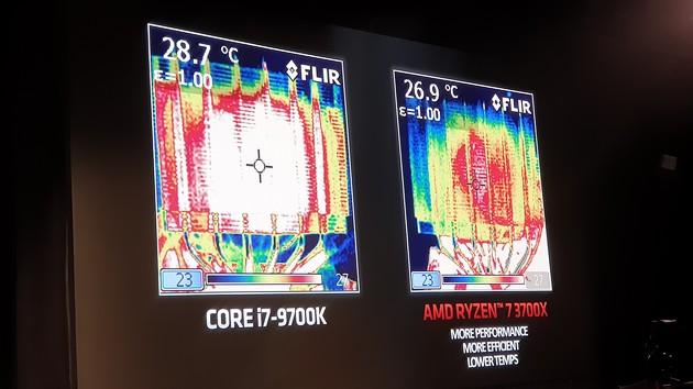 Energooszczędność i mało wydzielanego ciepła - procesory Zen 2