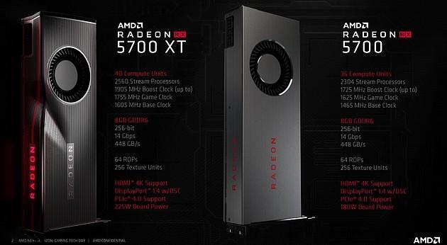 Radeony serii RX 5700