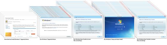 Okna w Windows 7